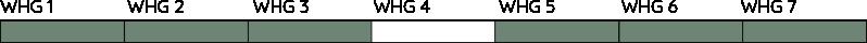 WHG-Groemitz Bude 48